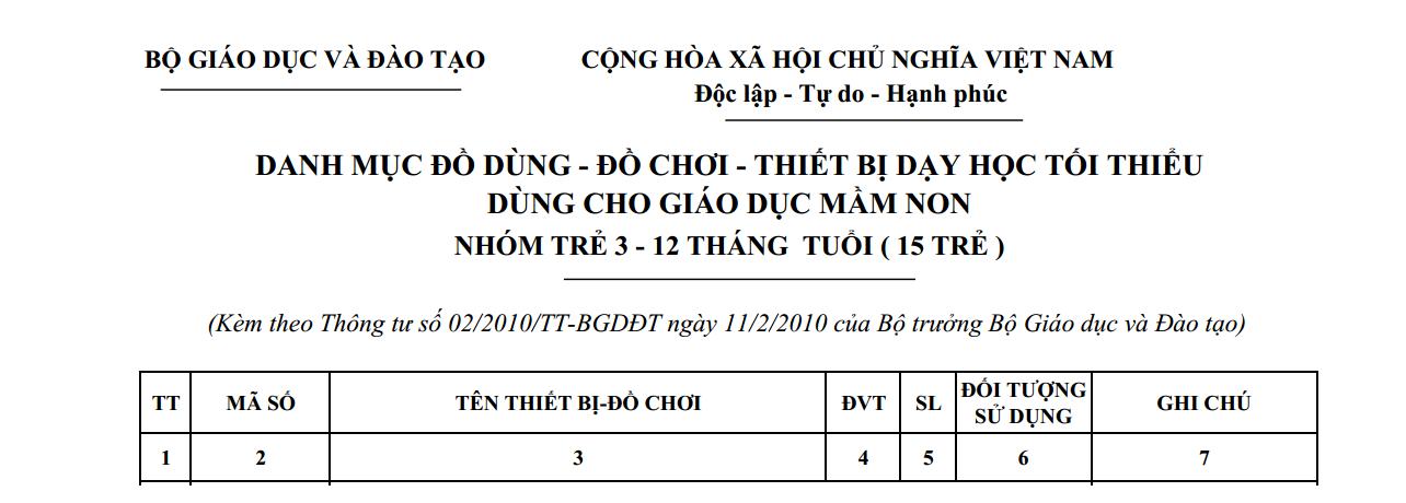 danh-muc-dd-dc-toi-thieu-theo-thong-tu-02bgd-